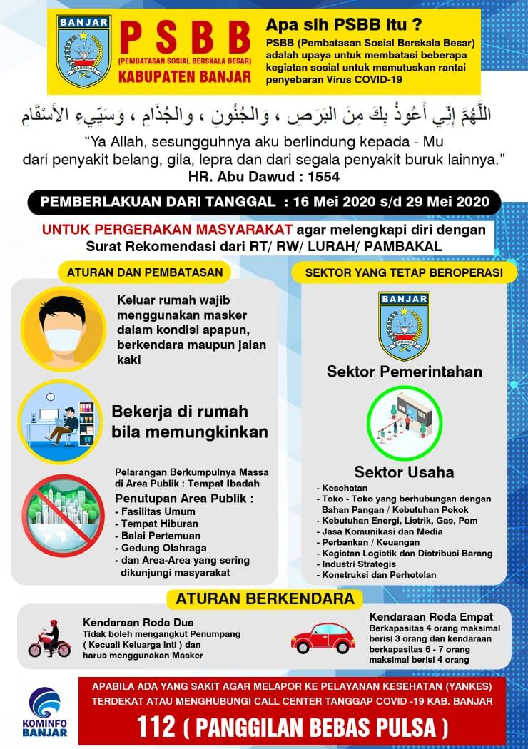 PSBB Banjar